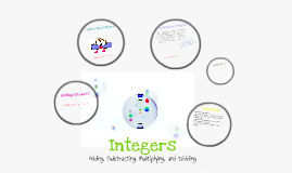 Copy of Integers