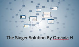 "The Singer Solution"" is an essay written by Peter Singer"