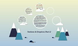 Nations & Empires: Part 2