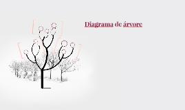 Diágrama de árvore