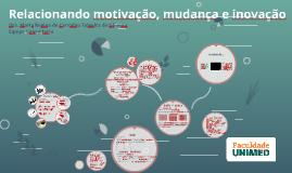 Cópia de Relacionando motivação, mudança e inovação 2