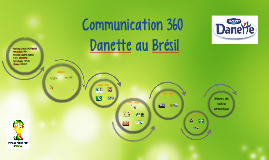 Communication 360° Danette à la Coupe du monde 2014