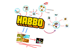 Copy of Habbo Hotel