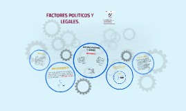 Copy of Factores Políticos y Legales
