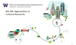 BIS 340: Approaches to Cultural Research