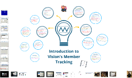 Introduction to Vision's Member Tracking