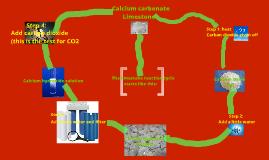 Copy of Limestone cycle by harry leer