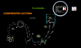 Copy of ESTRATEGIAS PARA LA COMPRENSIÓN LECTORA