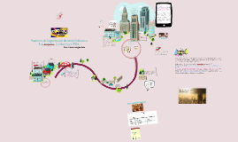 Copy of Proyecto de Exportación de Mole Poblano a Los Angeles, Calif