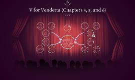 V for Vendetta Presentation (Book 1 Chapters 4, 5, and 6)