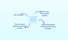 Copy of Is a Cross-Curricular Approach Beneficial within the Primary Classroom