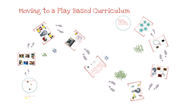 Copy of Play Based Learning