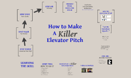 A Killer Elevator Pitch: