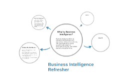 Business Intelligence Refresher