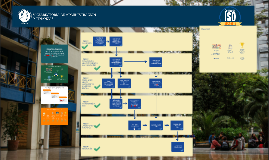 Estado implementación ISO 9001 VAF