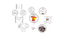 FINAL Sperry Integration Spanish Market