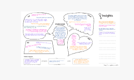 Copy of Empathy Map template - Pia Espinel
