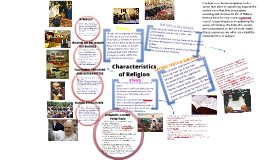 Copy of Characteristics of Religion