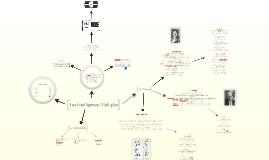 Copy of Les Intelligences Multiples