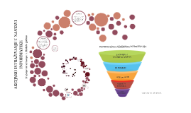 Copy of Akcijsko istraživanje u nastavi Informatike
