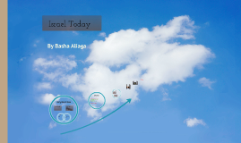Copy of Basha Jewish History Prezi Israel Today