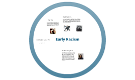 Early Racism