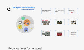 The Eyes for Microbes