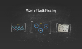Vision of Youth Ministry