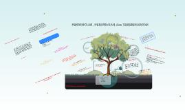 Copy of PERMINTAAN, PENAWARAN dan KESEIMBANGAN