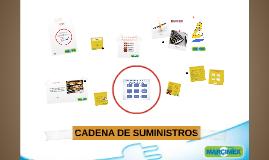 Copy of CADENA DE SUMINISTROS