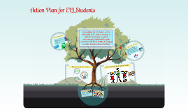 Math Part 1 - Action Plan for ELL Students