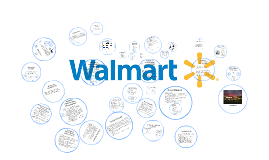 Copy of Walmart's Sustainability Strategy