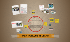 Copy of Copy of PENTATLON MILITAR
