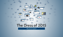 The Dress of 2015