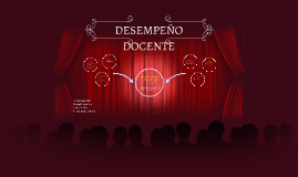 Copy of DESEMPEÑO DOCENTE
