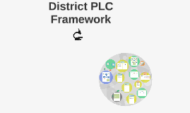Copy of District PLC Framework