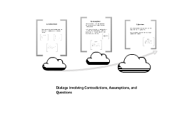 Lesson 8: Dialogs Involving Contradictions, Assumptions, and Questions.