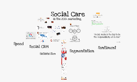 Social CRM, London 2013: How Marketing needs to work with PR and Customer Care to overcome Social Media riots