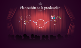 Copy of Planeacion de la produccion