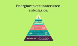 Energiaren eta materiaren zirkulazioa