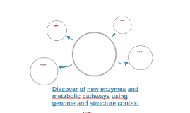 Discover of new enzymes and metabolic pathways using genome