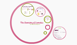 Copy of The Chemistry of Cosmetics