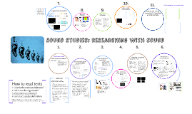 2017 sound studies: researching with sound
