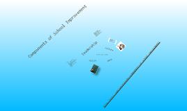 Copy of Components of School Improvement