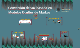 Conversión de voz basada en Modelos Ocultos de Markov