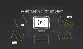 How does English affect our Career