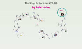 The Steps to Rock the STAAR