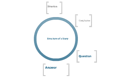 Structure of a Story
