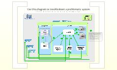 System Diagram 2