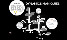 DYNAMICS MANIQUIES